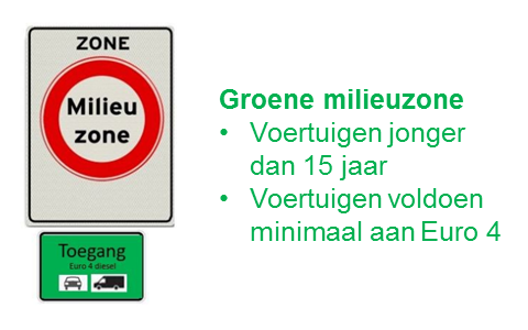 verkeersbord-milieuzone-groen-vanaf-2020-diesel-personenauto-bestelwagen