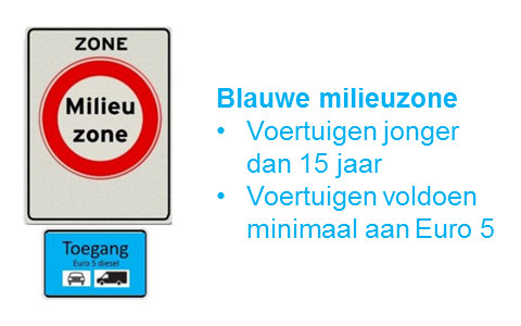verkeersbord-milieuzone-blauw-vanaf-2025-diesel-personenauto-bestelwagen
