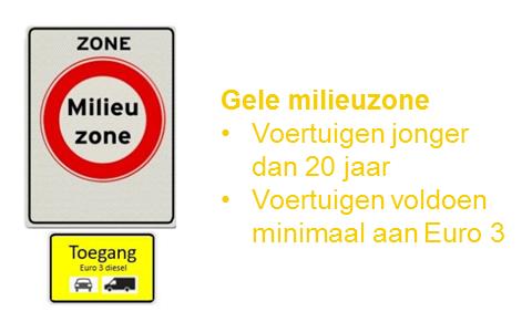 verkeersbord-milieuzone-gele-vanaf-2020-diesel-personenauto-bestelwagen